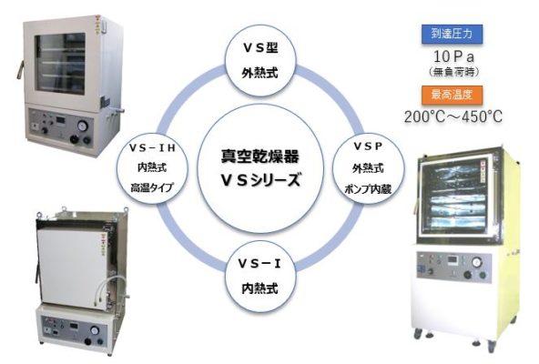 真空乾燥器 VSシリーズ