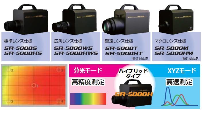 2D分光放射計 SR-5000シリーズ