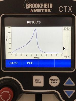 結果グラフ 荷重-時間