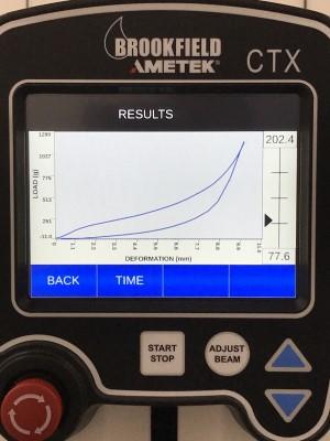 結果グラフ 荷重-距離