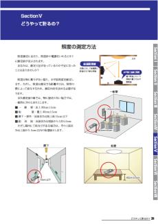 LED照度の計り方