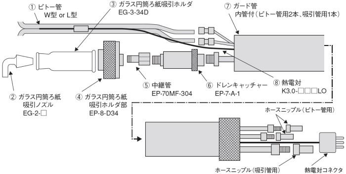 ガラス円筒ろ紙採取管 構成図