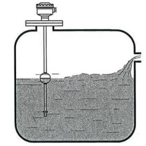 フロート式レベル計 FLC型 取付イメージ