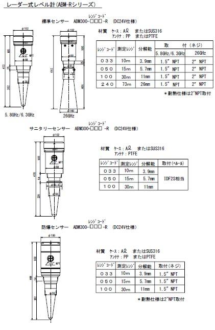 ABM-R型 図面