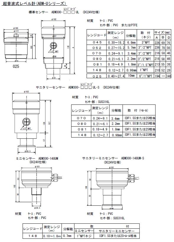 ABM-U型 図面
