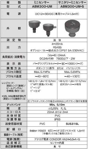 ABM-U型 ミニセンサータイプ仕様