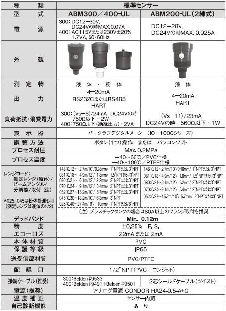 ABM-U型 標準センサータイプ仕様