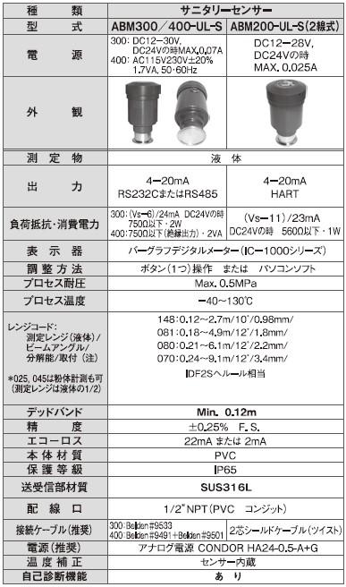 ABM-U型 サニタリーセンサータイプ仕様