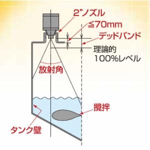 撹拌タンク取付 ABM-U型