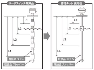 FLS型 修理キット使用図
