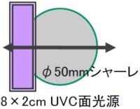 UVCワイプ動作説明